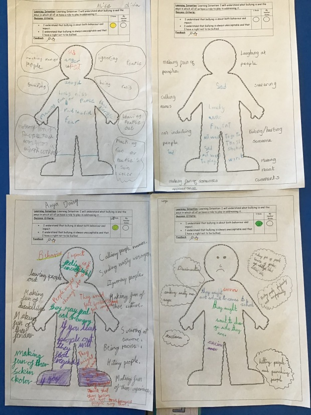 Bullying behaviours and impact